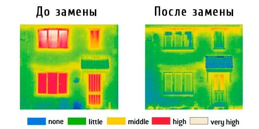Заказать Металлопластиковые Окна и Двери ПВХ под Ключ Днепропетровск. Цены. Расчет Стоимости. Купить Окно с Установкой