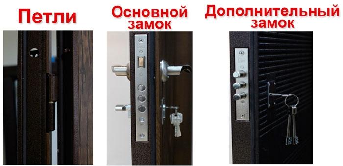 Входные двери Днепропетровск