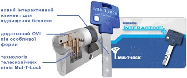 MULTI-T-LOCK Interactive