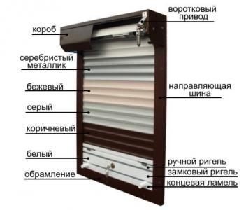 Защитные роллеты Днепропетровск